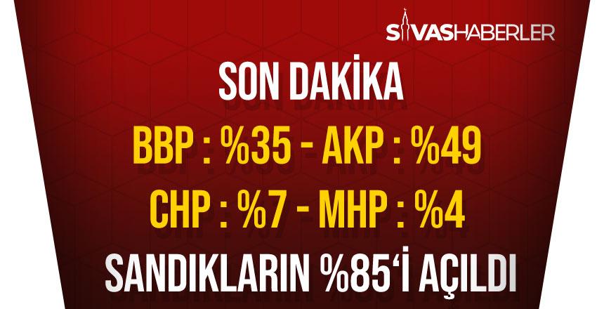 Sivas Yerel Seçim Sonuçları Belli Oluyor